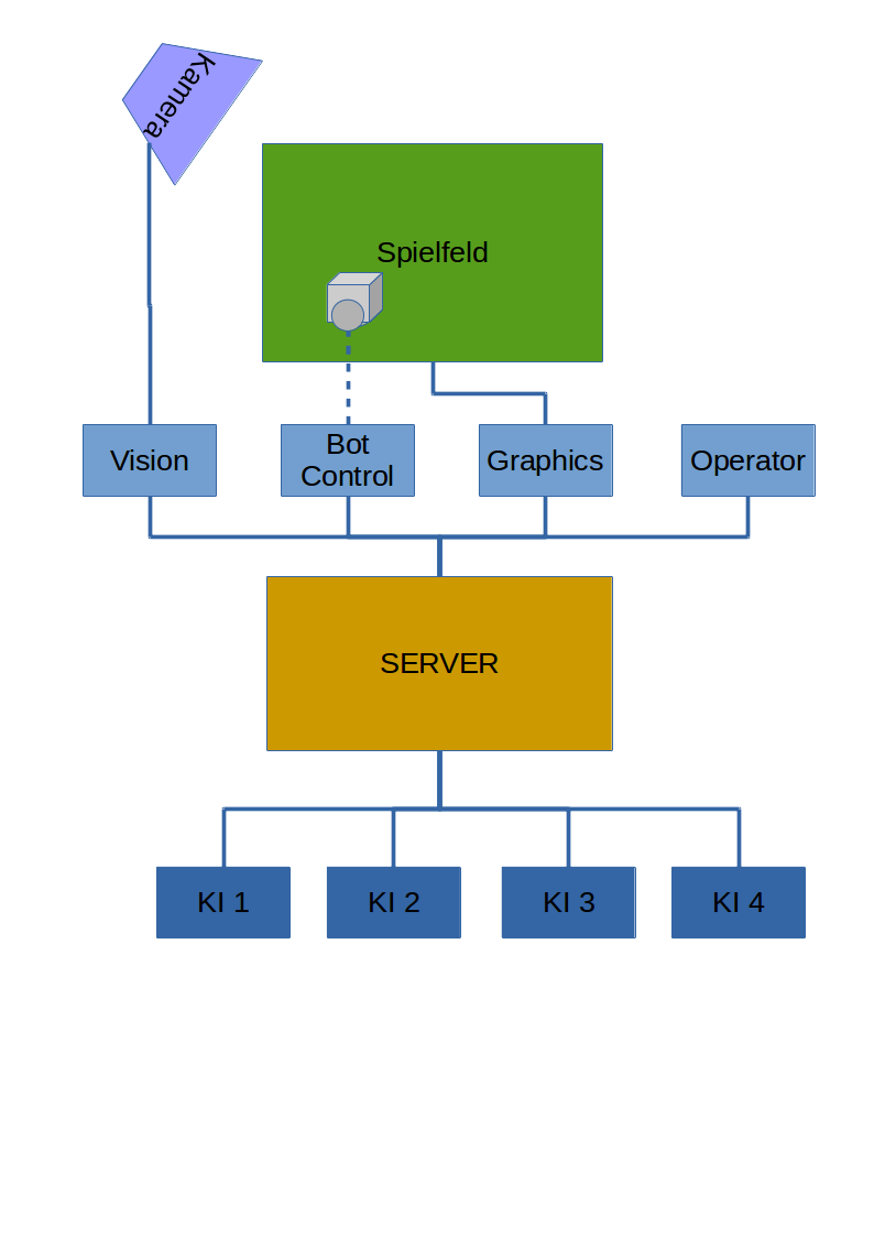 System-Schema.png